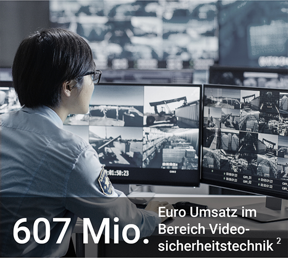Videosicherheitstechnik