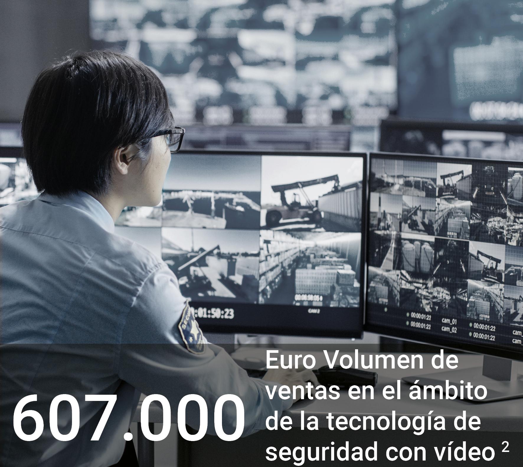 Tecnología de seguridad por vídeo