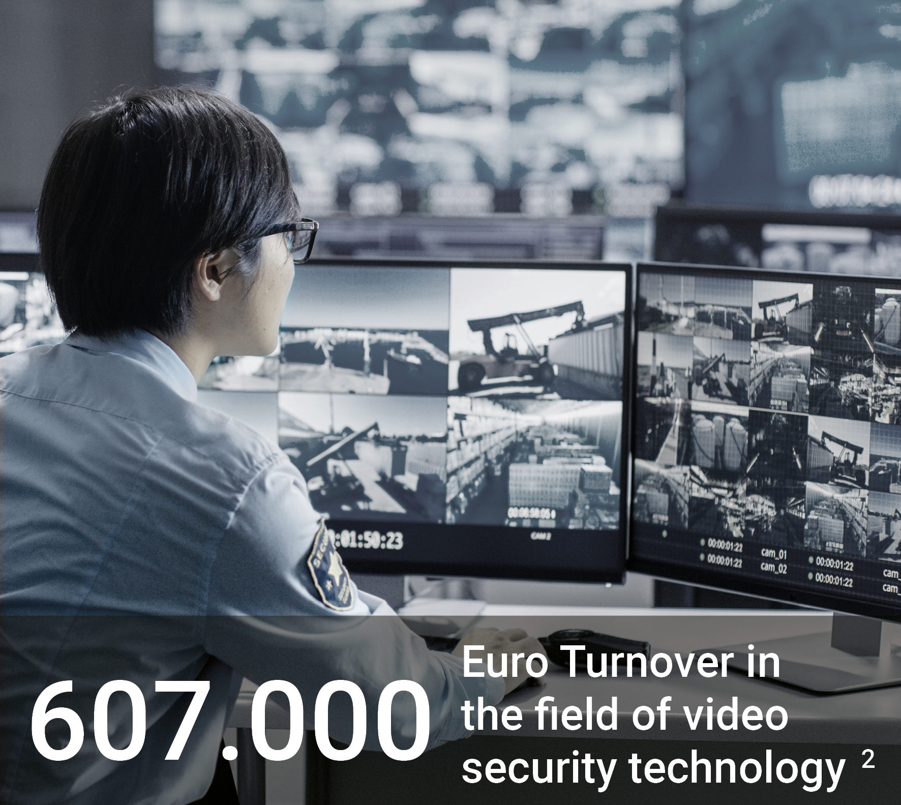 Video security technology