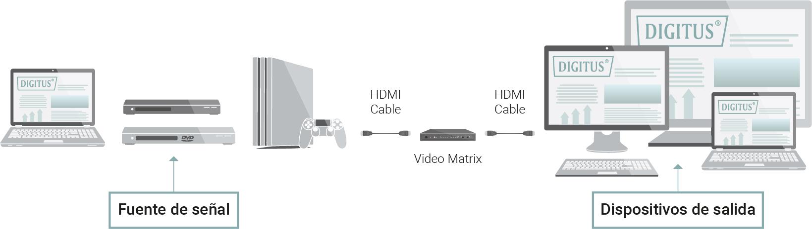 Infografía matriz de vídeo