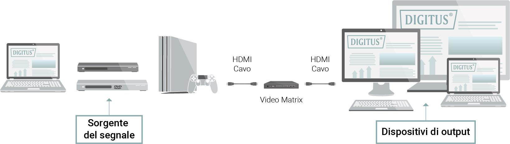 Infografica video matrix