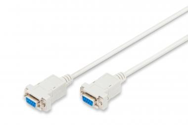 Zero-Modem Connection Cable