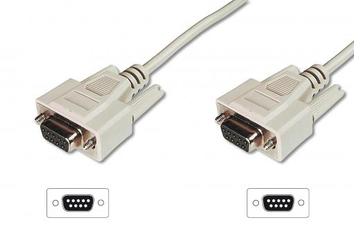 Datatransfer connection cable, D-Sub9/F - D-Sub9/F